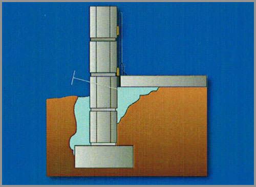 termite-treatment-types-in-arizona